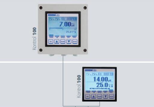 电导率仪表